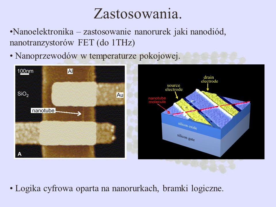 Zastosowania. Nanoelektronika – zastosowanie nanorurek jaki nanodiód, nanotranzystorów FET (do 1THz) Nanoprzewodów w temperaturze pokojowej. Logika cy