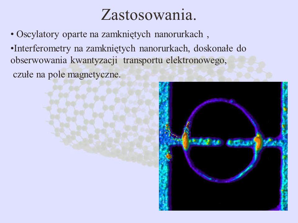 Zastosowania. Oscylatory oparte na zamkniętych nanorurkach, Interferometry na zamkniętych nanorurkach, doskonałe do obserwowania kwantyzacji transport