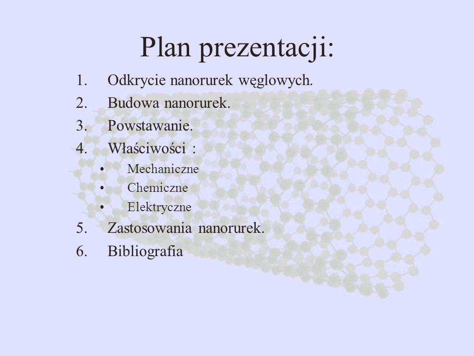 Plan prezentacji: 1.Odkrycie nanorurek węglowych. 2.Budowa nanorurek. 3.Powstawanie. 4.Właściwości : Mechaniczne Chemiczne Elektryczne 5.Zastosowania