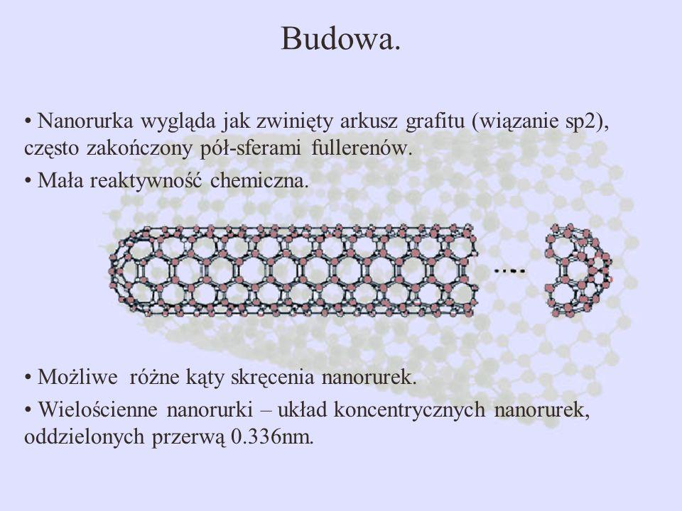 Budowa. Nanorurka wygląda jak zwinięty arkusz grafitu (wiązanie sp2), często zakończony pół-sferami fullerenów. Mała reaktywność chemiczna. Możliwe ró