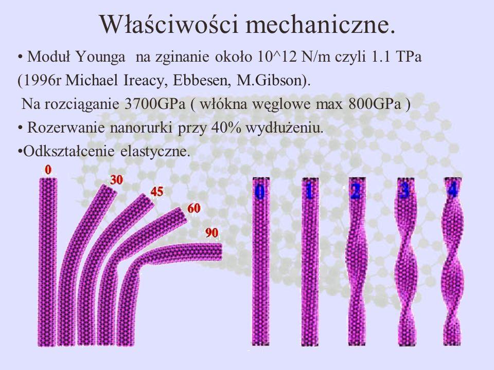 Właściwości mechaniczne. Moduł Younga na zginanie około 10^12 N/m czyli 1.1 TPa (1996r Michael Ireacy, Ebbesen, M.Gibson). Na rozciąganie 3700GPa ( wł