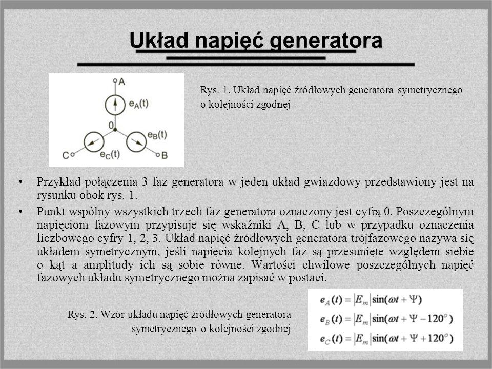 Odbiornik niesymetryczny przy zwartym przewodzie zerowym Znaczne uproszczenia występują w analizie, jeśli punkt 0 i N układu trójfazowego są połączone bezimpedancyjnie (Z N =0).