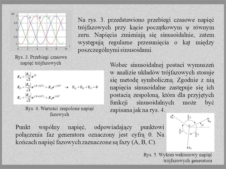 Rys. 3. Przebiegi czasowe napięć trójfazowych Na rys. 3. przedstawiono przebiegi czasowe napięć trójfazowych przy kącie początkowym ψ równym zeru. Nap