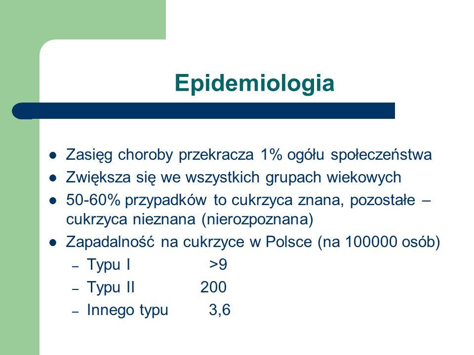 Epidemiologia Zasięg choroby przekracza 1% ogółu społeczeństwa Zwiększa się we wszystkich grupach wiekowych 50-60% przypadków to cukrzyca znana, pozos