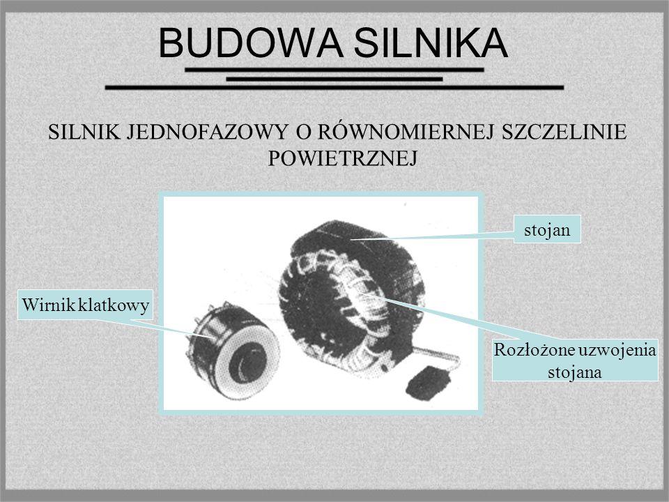 Silnik indukcyjny z jednym uzwojeniem stojana nie wytworzy początkowego momentu rozruchowego. Taki silnik ma w stojanie dwa uzwojenia o osiach przesun