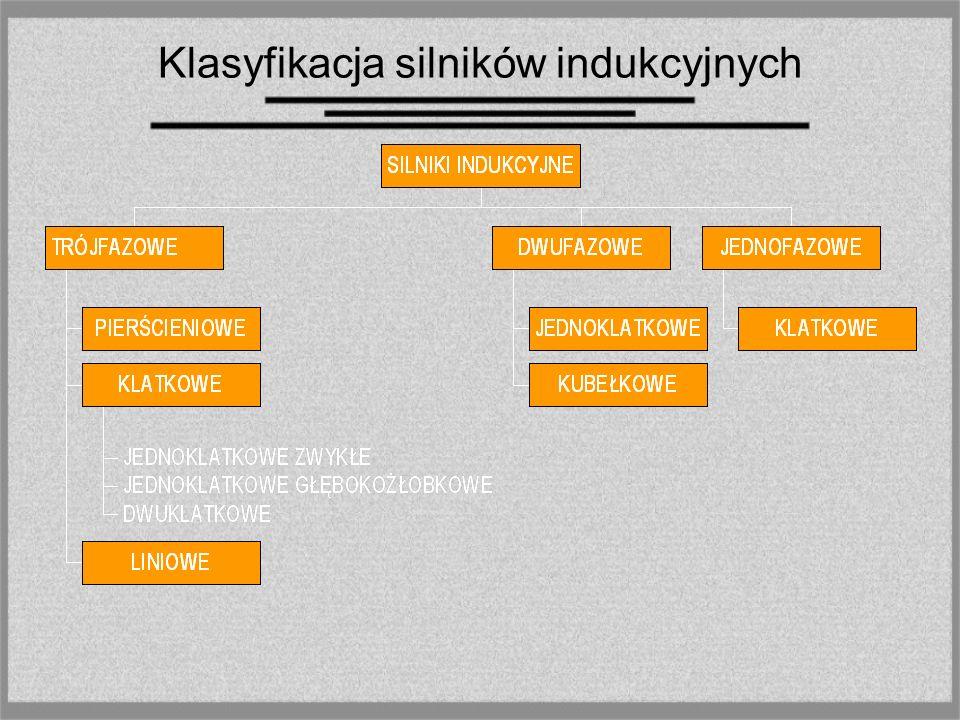 Silniki indukcyjne - wiadomości ogólne Do maszyn indukcyjnych należy duża grupa maszyn o różniących się konstrukcjach przeznaczonych do wypełniania ró