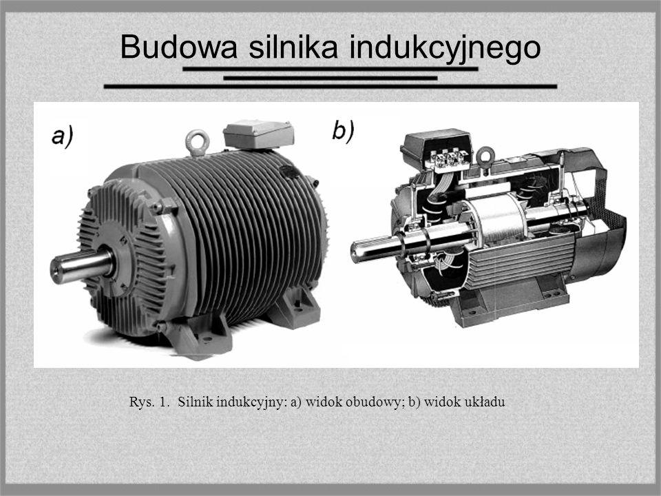 Klasyfikacja silników indukcyjnych