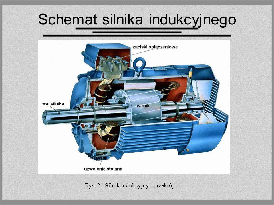 Budowa silnika indukcyjnego Rys. 1. Silnik indukcyjny: a) widok obudowy; b) widok układu