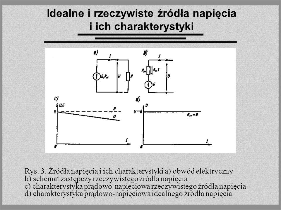 Idealne i rzeczywiste źródła napięcia i ich charakterystyki Rys. 3. Źródła napięcia i ich charakterystyki a) obwód elektryczny b) schemat zastępczy rz