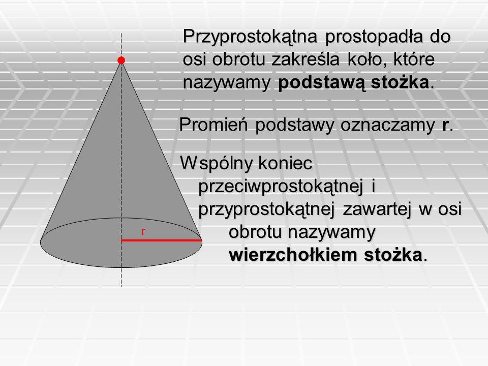 Przyprostokątna prostopadła do osi obrotu zakreśla koło, które nazywamy podstawą stożka. r Promień podstawy oznaczamy r. Wspólny koniec przeciwprostok