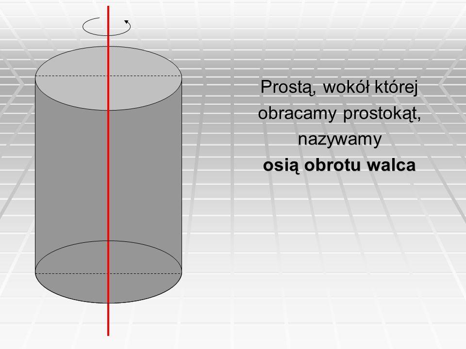 Prostą, wokół której obracamy prostokąt, nazywamy osią obrotu walca