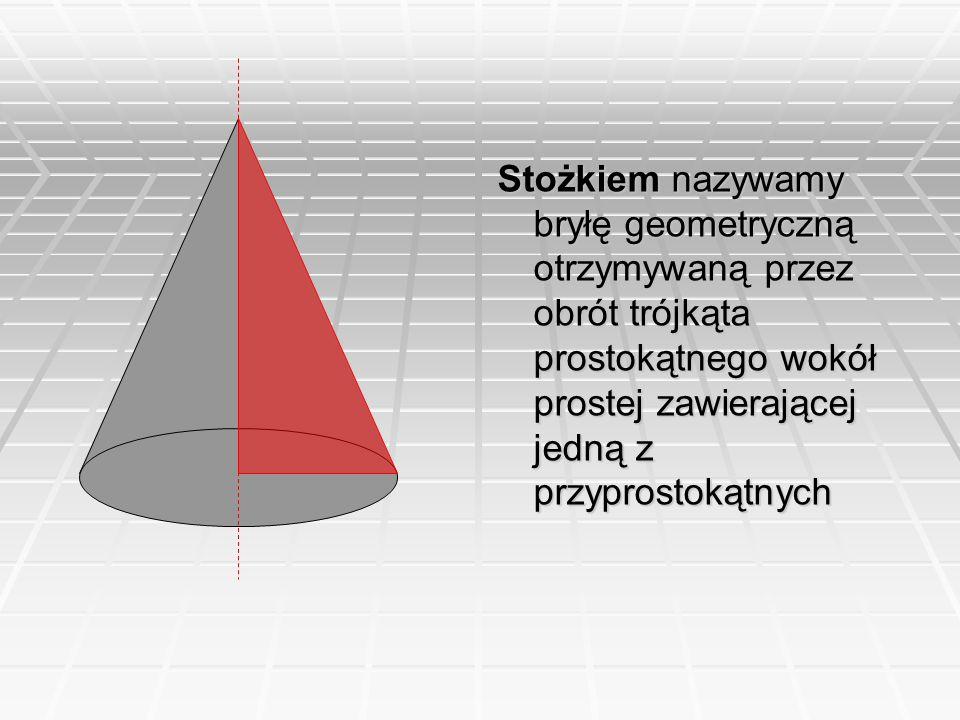 Prostą, wokół której obracamy trójkąt, nazywamy osią obrotu stożka
