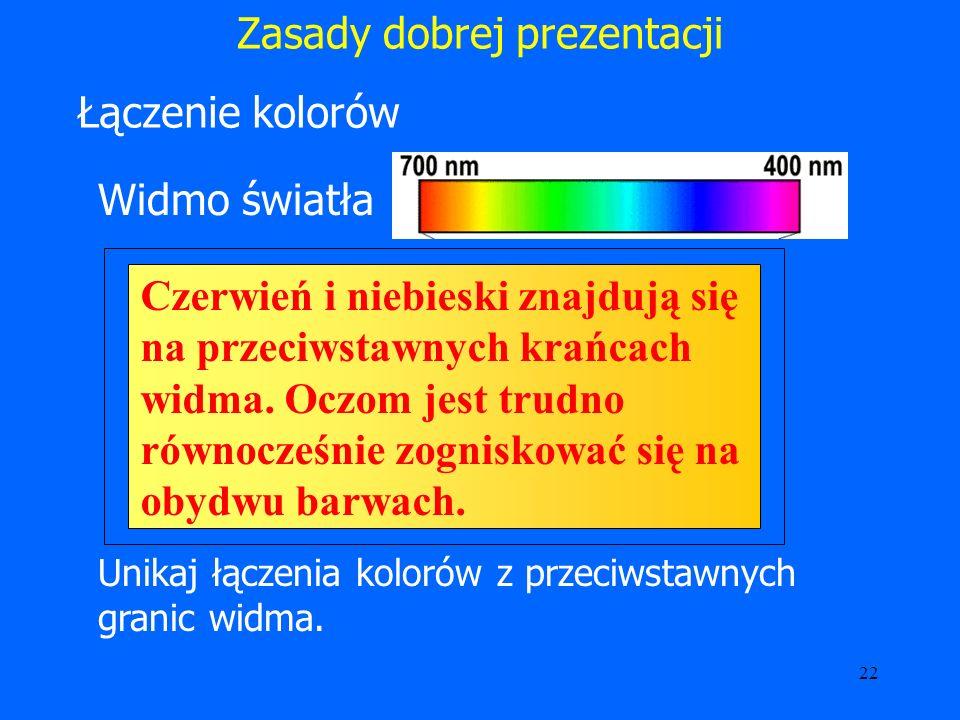 23 Zasady dobrej prezentacji Łączenie kolorów Czerwień i żółty znajdują się bliżej siebie w widmie.