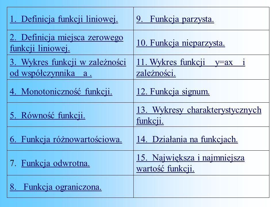 8. Funkcja ograniczona. 15. Największa i najmniejsza wartość funkcji. 7. Funkcja odwrotna. 14. Działania na funkcjach.6. Funkcja różnowartościowa. 13.