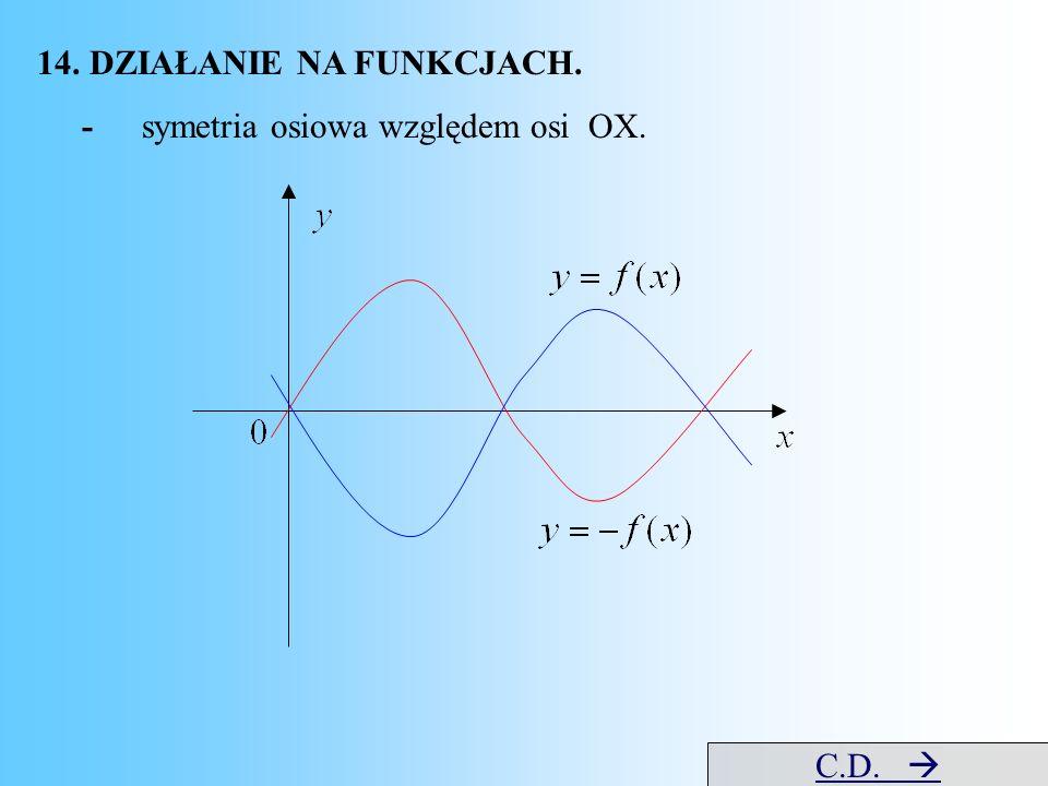 14. DZIAŁANIE NA FUNKCJACH. -symetria osiowa względem osi OX. C.D.