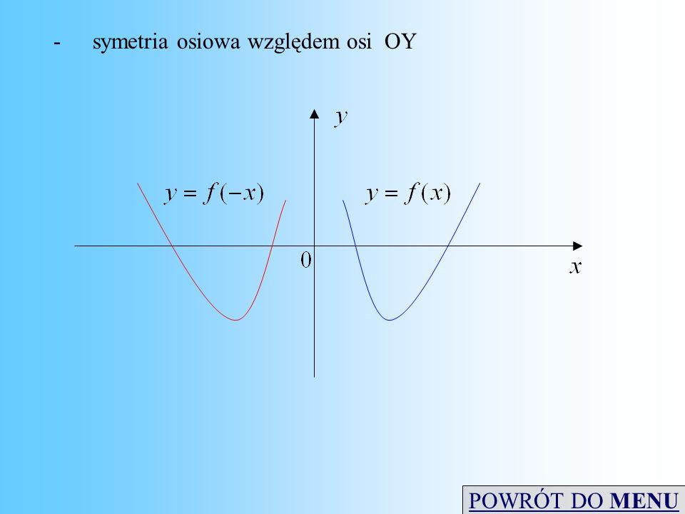 -symetria osiowa względem osi OY POWRÓT DO MENU