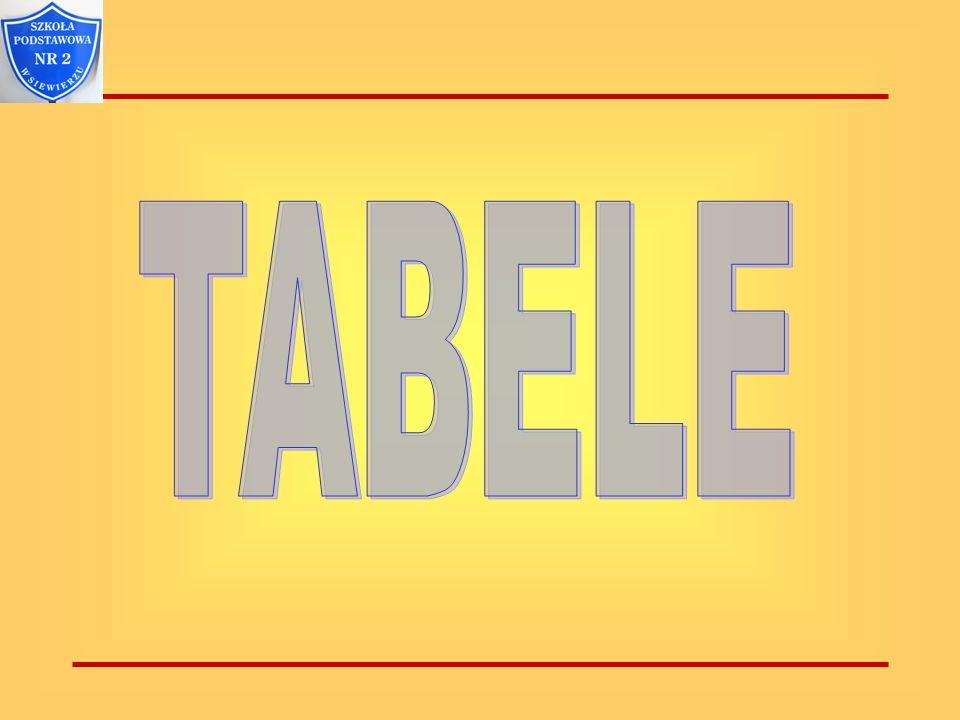 Tabele Tabele WORD składają się z poziomych wierszy i pionowych kolumn, a tekst wpisujemy do komórek tabeli.
