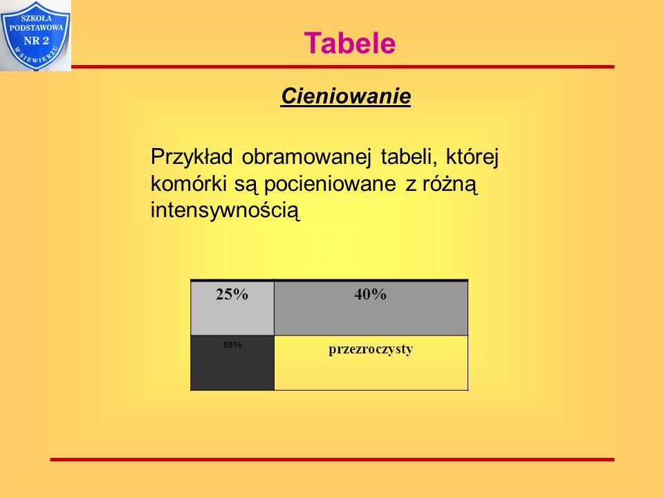 Tabele Cieniowanie Przykład obramowanej tabeli, której komórki są pocieniowane z różną intensywnością 25%40% 80% przezroczysty