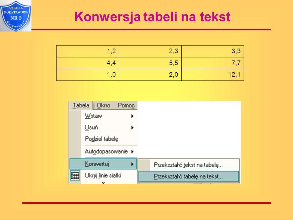 Konwersja tabeli na tekst 1,22,33,3 4,45,57,7 1,02,012,1