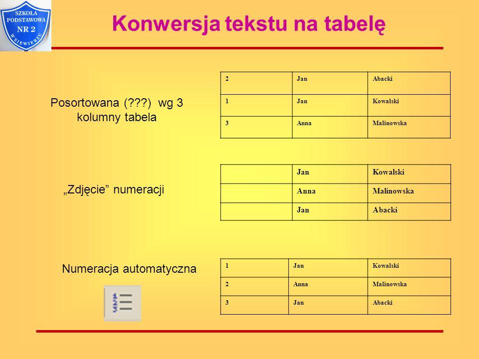 Konwersja tekstu na tabelę Zdjęcie numeracji Posortowana (???) wg 3 kolumny tabela JanKowalski AnnaMalinowska JanAbacki 1JanKowalski 2AnnaMalinowska 3
