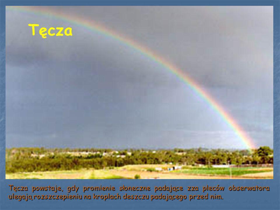 Tęcza Tęcza powstaje, gdy promienie słoneczne padające zza pleców obserwatora ulegają rozszczepieniu na kroplach deszczu padającego przed nim.