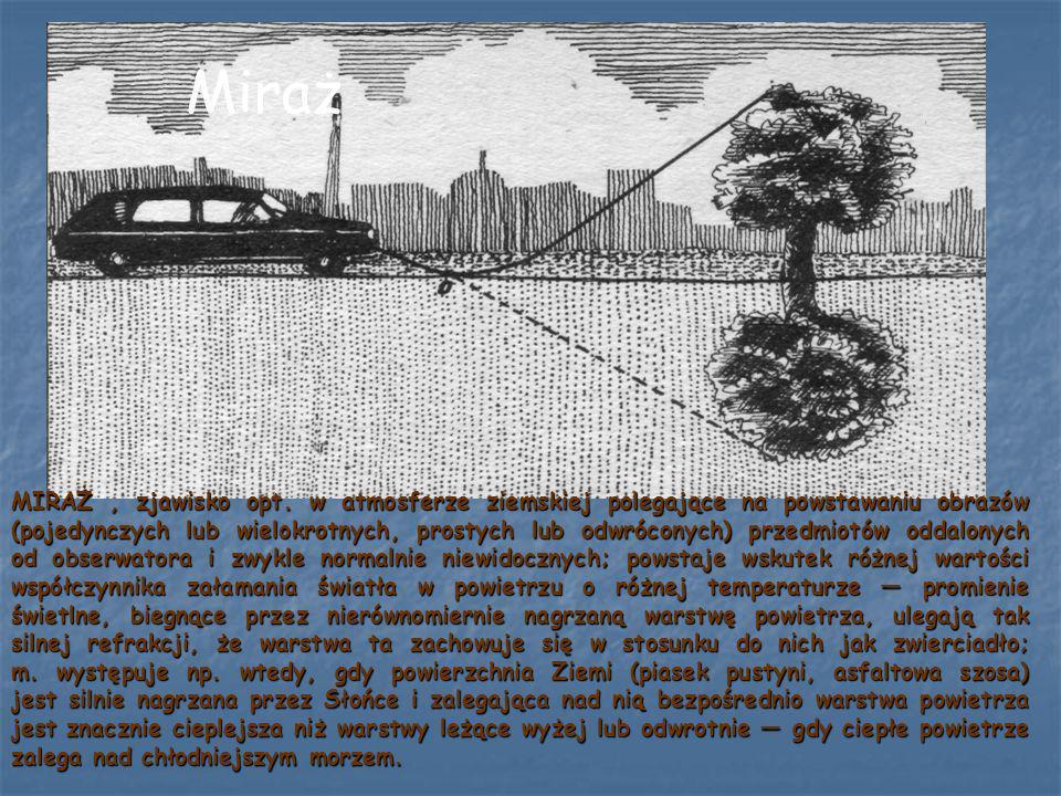 Miraż MIRAŻ, zjawisko opt. w atmosferze ziemskiej polegające na powstawaniu obrazów (pojedynczych lub wielokrotnych, prostych lub odwróconych) przedmi