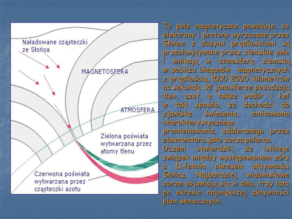 To pole magnetyczne powoduje, że elektrony i protony wyrzucane przez Słońce z dużymi prędkościami są przechwytywane przez ziemskie pole i wnikają w at