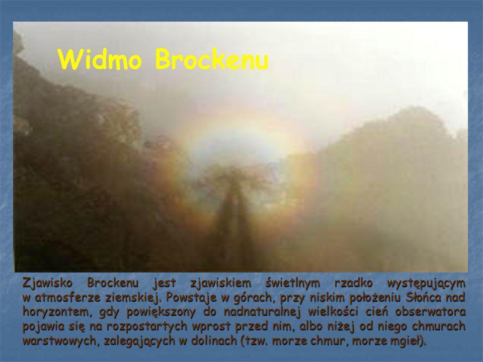 Widmo Brockenu Zjawisko Brockenu jest zjawiskiem świetlnym rzadko występującym w atmosferze ziemskiej. Powstaje w górach, przy niskim położeniu Słońca