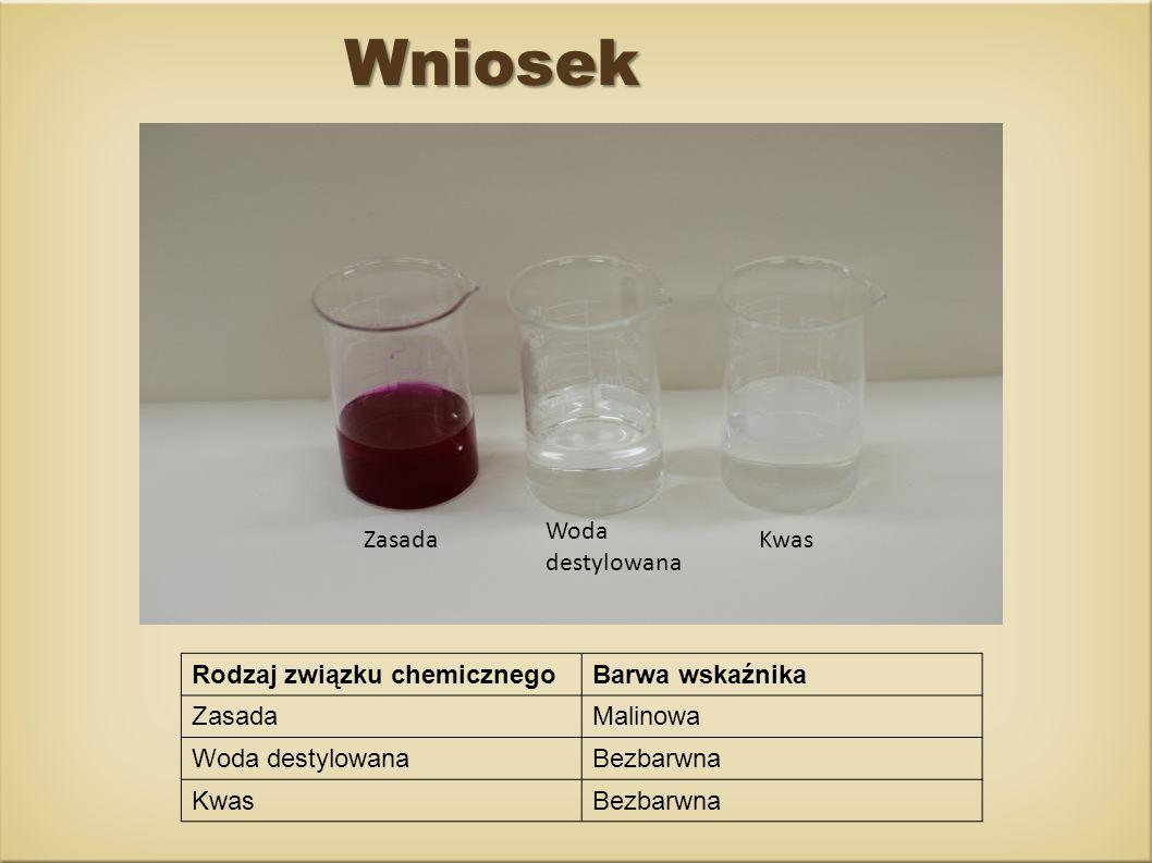 Wniosek Kwas Woda destylowana Zasada Rodzaj związku chemicznegoBarwa wskaźnika ZasadaMalinowa Woda destylowanaBezbarwna KwasBezbarwna