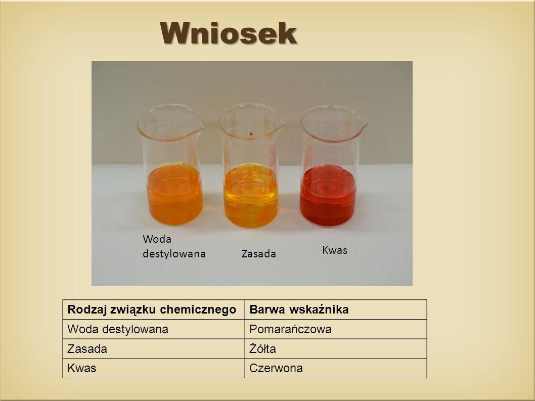 Wniosek Rodzaj związku chemicznegoBarwa wskaźnika Woda destylowanaPomarańczowa ZasadaŻółta KwasCzerwona Woda destylowana Kwas Zasada