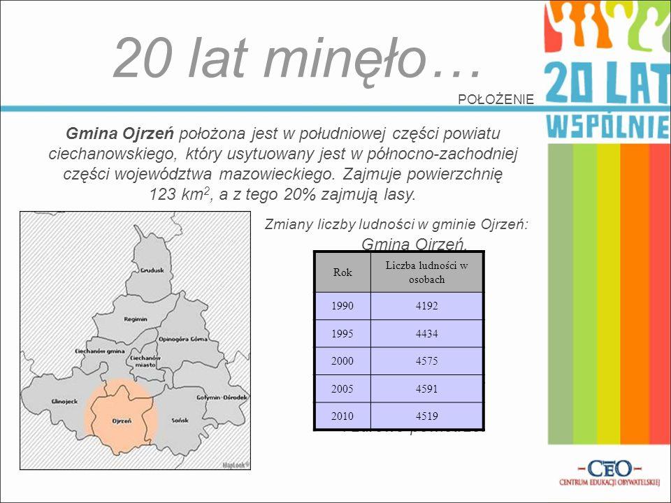 Gmina Ojrzeń położona jest w południowej części powiatu ciechanowskiego, który usytuowany jest w północno-zachodniej części województwa mazowieckiego.