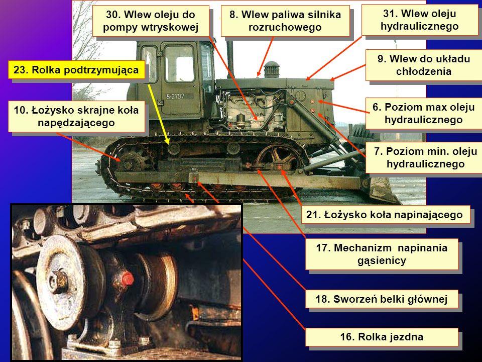 6. Poziom max oleju hydraulicznego 9. Wlew do układu chłodzenia 31. Wlew oleju hydraulicznego 30. Wlew oleju do pompy wtryskowej 7. Poziom min. oleju