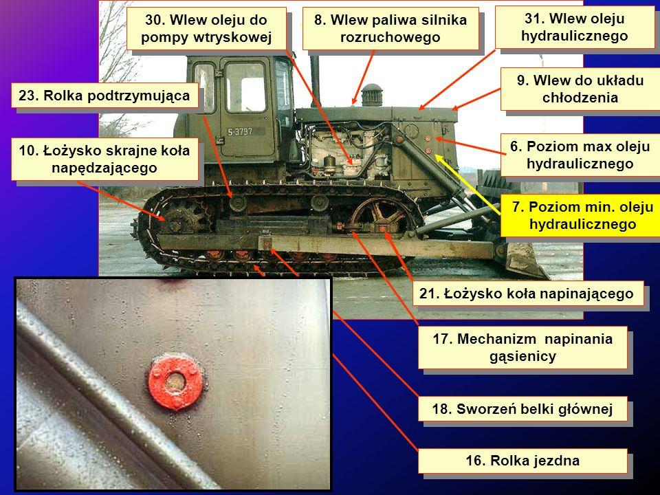 29.Wlew oleju przekładni zima-lato 14. Filtr powietrza silnika rozruchowego 20.