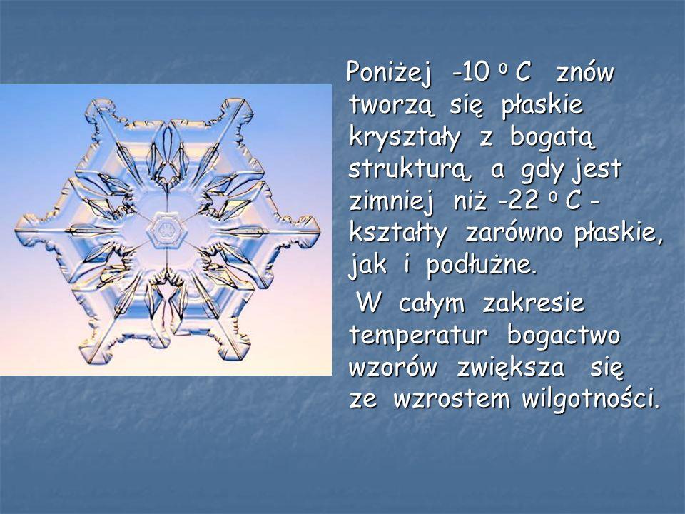 Poniżej -10 0 C znów tworzą się płaskie kryształy z bogatą strukturą, a gdy jest zimniej niż -22 0 C - kształty zarówno płaskie, jak i podłużne. Poniż