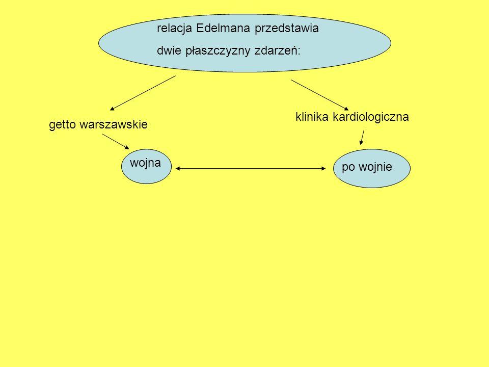 relacja Edelmana przedstawia dwie płaszczyzny zdarzeń: getto warszawskie klinika kardiologiczna wojna po wojnie
