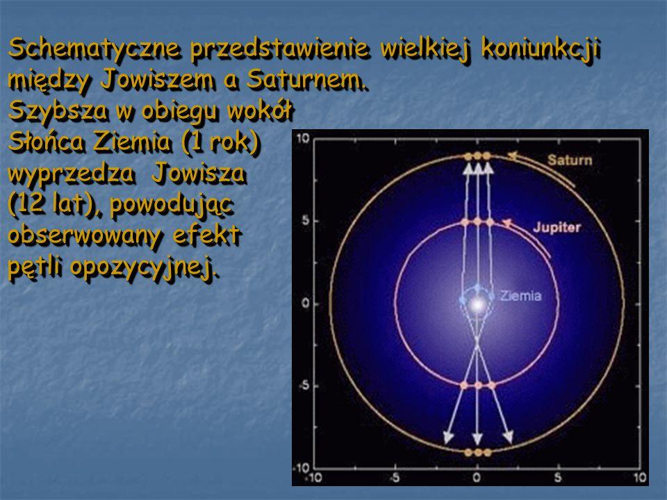 Dochodzi tutaj jeszcze pewien specyficzny dla południowej szerokości geograficznej efekt, który przypuszczalnie owo wrażenie gwiazdy wskazującej drogę znacznie wzmocnił.