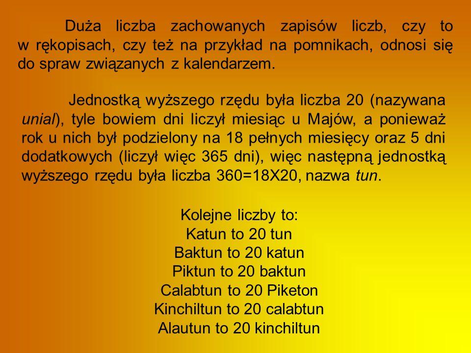 Liczba Zapis wg Majów Liczba Zapis wg Majów 1015 1116 1217 1318 1419