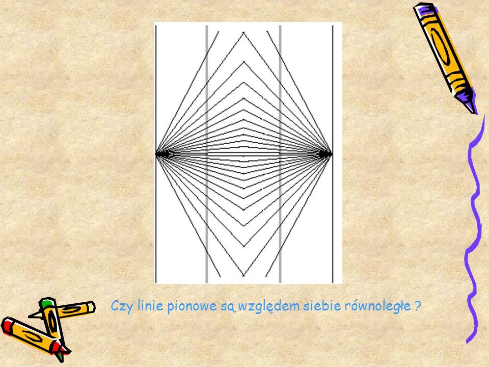 Czy linie pionowe są względem siebie równoległe ?