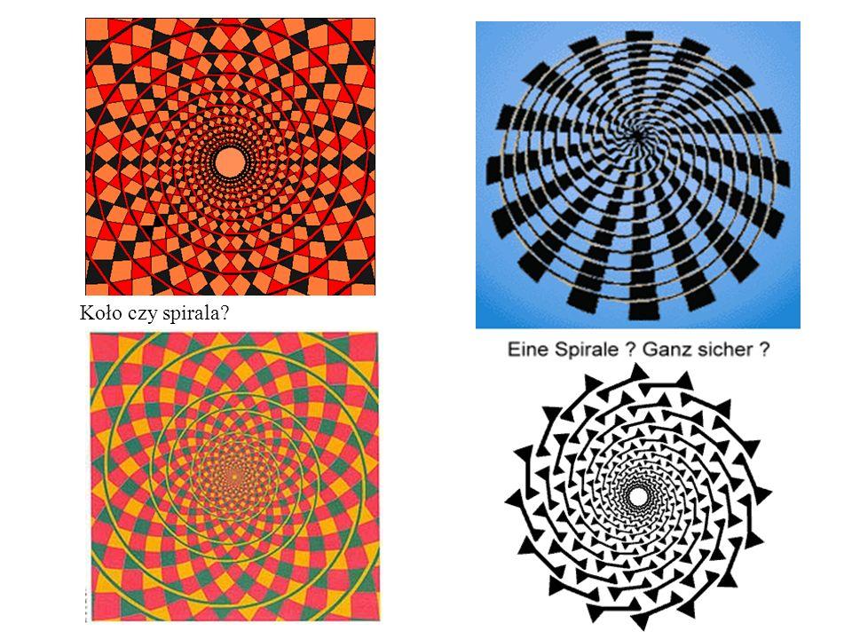 Koło czy spirala?