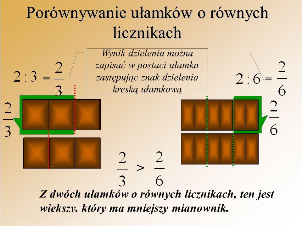 Rok szkolny 2003/2004 Porównywanie ułamków o równych licznikach > Z dwóch ułamków o równych licznikach, ten jest większy, który ma mniejszy mianownik.