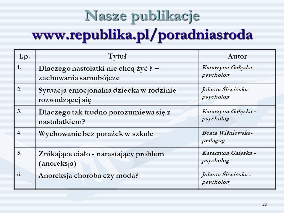 28 Nasze publikacje www.republika.pl/poradniasroda l.p.TytułAutor 1. Dlaczego nastolatki nie chcą żyć ? – zachowania samobójcze Katarzyna Gałęska - ps