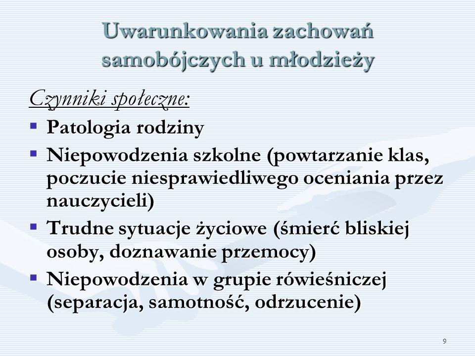 30 Poradnia Psychologiczno-Pedagogiczna ul.Żwirki i Wigury 1, 63-000 Środa Wlkp.