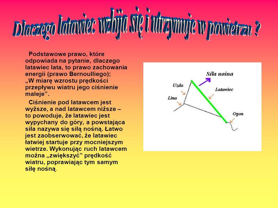 Podstawowe prawo, które odpowiada na pytanie, dlaczego latawiec lata, to prawo zachowania energii (prawo Bernoulliego); W miarę wzrostu prędkości prze