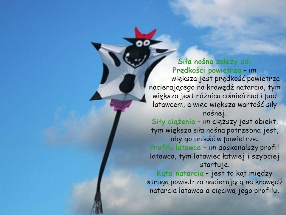 Siła nośna zależy od: Prędkości powietrza – im większa jest prędkość powietrza nacierającego na krawędź natarcia, tym większa jest różnica ciśnień nad