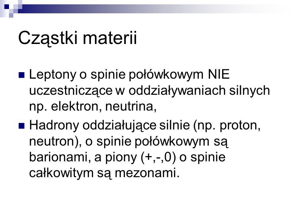 Cząstki materii Leptony o spinie połówkowym NIE uczestniczące w oddziaływaniach silnych np. elektron, neutrina, Hadrony oddziałujące silnie (np. proto