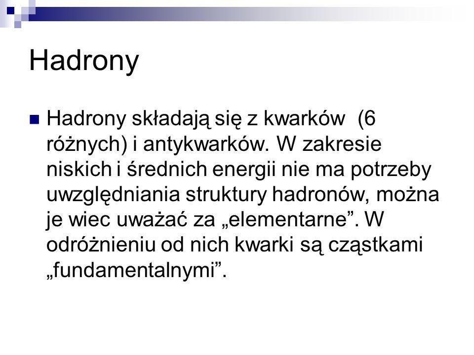 Hadrony Hadrony składają się z kwarków (6 różnych) i antykwarków. W zakresie niskich i średnich energii nie ma potrzeby uwzględniania struktury hadron