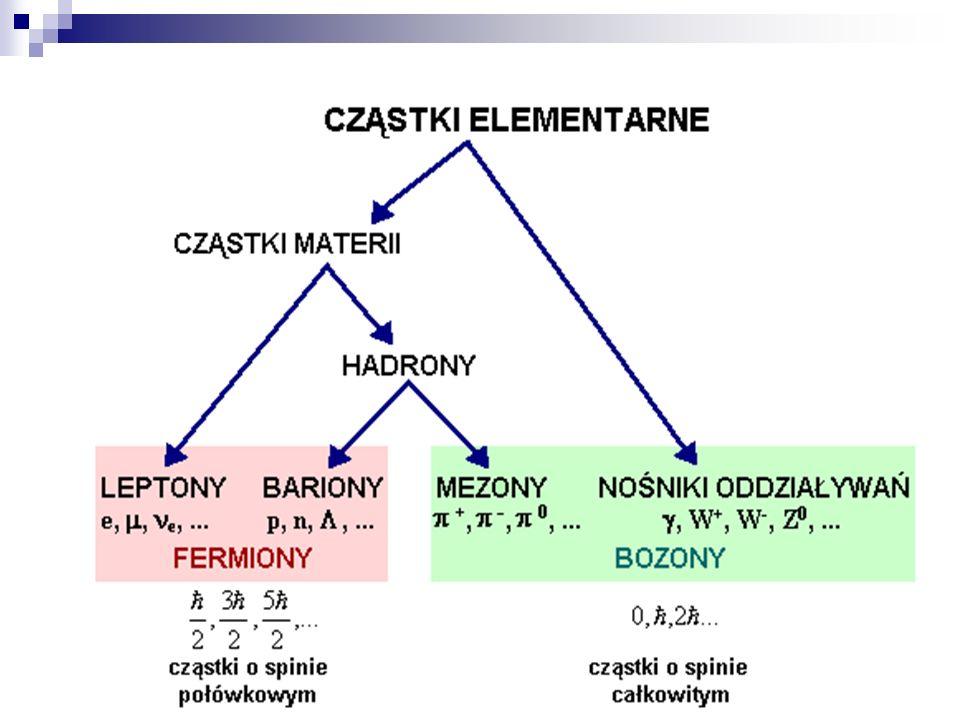 Proton Przyjmuje się, że proton posiada elementarny, dodatni ładunek elektryczny i masę atomową równą 1, zapisywany jako +p1 lub H +.