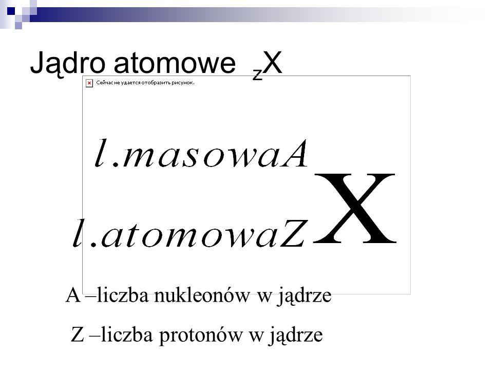 Jądro atomowe z X A –liczba nukleonów w jądrze Z –liczba protonów w jądrze