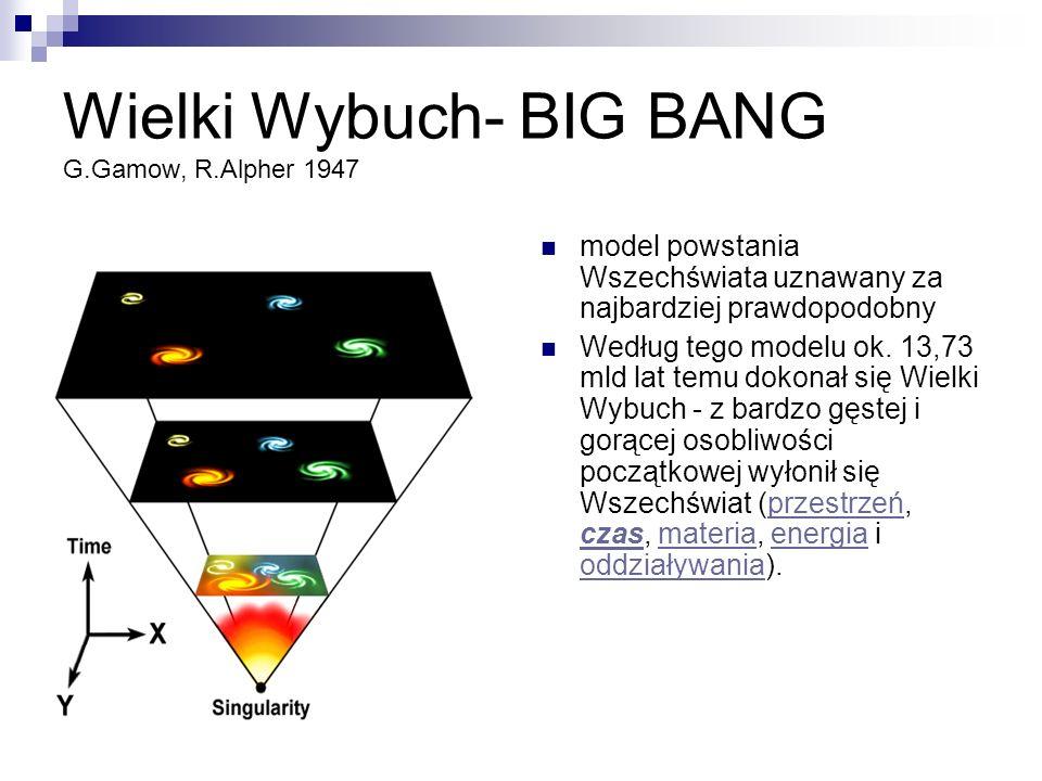 Wielki Wybuch- BIG BANG G.Gamow, R.Alpher 1947 model powstania Wszechświata uznawany za najbardziej prawdopodobny Według tego modelu ok. 13,73 mld lat
