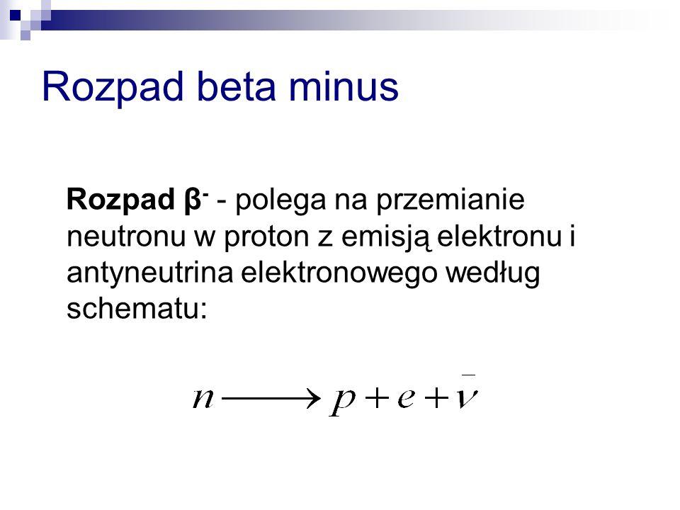 Rozpad beta minus Rozpad β - - polega na przemianie neutronu w proton z emisją elektronu i antyneutrina elektronowego według schematu: